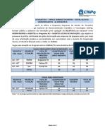 Edital ALI TO - 2016.pdf