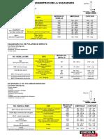 PARAMETROS DE LA SOLDADURA.pdf