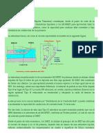 Transistor Igbt