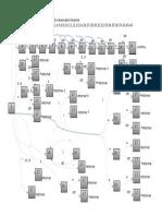 Diagrama Token