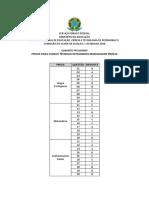 Gabaritos_Preliminares.pdf