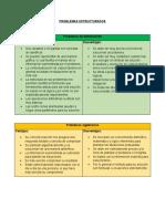 Problemas Estructurados (Foro Semana 5 y 6) - Pensamiento Algorítmico - Juan Sebastián Ibarra.