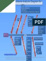 Diagrama de Pescado Proyecto Examen
