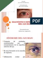 Síndrome Del Ojo Rojo