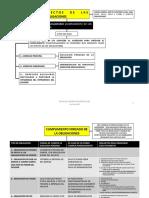 Esquemas Obligaciones 2.pdf