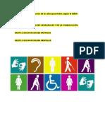 Clasificación de Las Discapacidades Según El INEGI