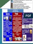 Infografia Wilmarth Oropeza Temas 4 5 y 6 Procedimiento Civil