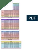 Timetable Slips Term 3 2016 - Website