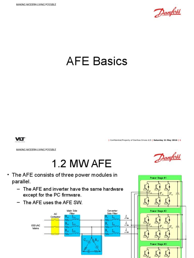 Afe Basics Danfoss Power Inverter Electronic Filter Current Relay Wiring