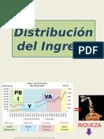 Distribución Del Ingreso 2016