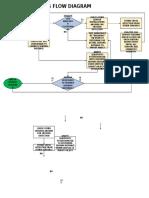 Sensor Teaching Flow Diagram (Photoelectric)