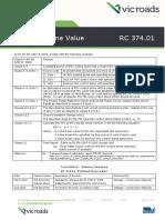 Test Method RC 37401 Polished Stone Value