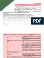 Aplicação Da Pena - Cp