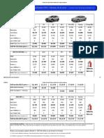 Tell Me the Best Prices Honda CRV, Accord, Odyssey