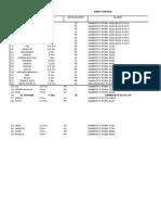 Data Survey Klp