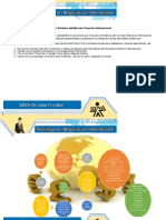 Mapa Sobre La Dinamica Del Mercado Financiero Internacional