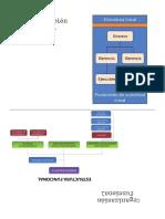 AdministracionConceptos.pdf