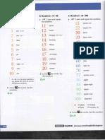 vocabulario beginner.pdf