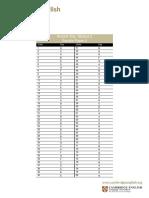 Tkt Module 2 Answer Key Document