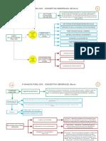 Finanzas Públicas - Conceptos Generales