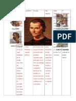 Pensamiento Político y Social Griegos y Medievales