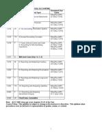 Unitec Course Listings