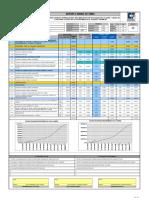 28 Resumen Economico Semanal de Avance de Trabajo PAM O#137288