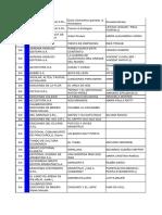 Colecciones de Aula Listado Completo Inicial-primaria