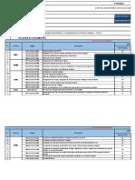Formato de Distribucion - C.distRITAL