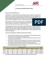 Bihar- Analysis of IT Returns of Political Parties in Bihar-English