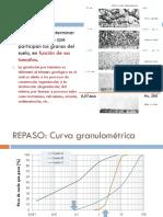 Clase 5 Consistencia y Plasticidad.pdf