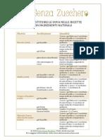 Come Sostituire le Uova_Dolce Senza Zucchero.pdf