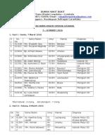 Daftar Pasien Operasi Kat. Doc.