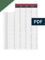 Análisis de Inversiones 2010-2012 - Alicorp.la Pampilla