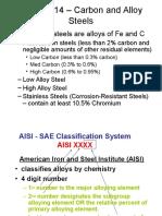 CH 14 CarbonandAlloySteels