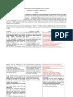 guion RPC 2015