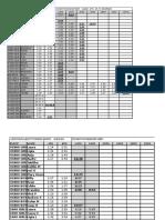 race split sheets