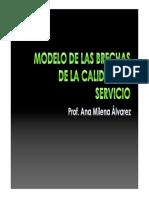 Modelo de Las Brechas de La Calidad Del Servicio......................