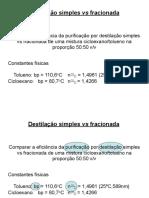 destilacao_2014