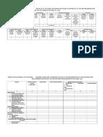 Buhaynasapa Nhs Ro 4a Shs Program Impl. Review