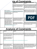 Gervaise Constraints
