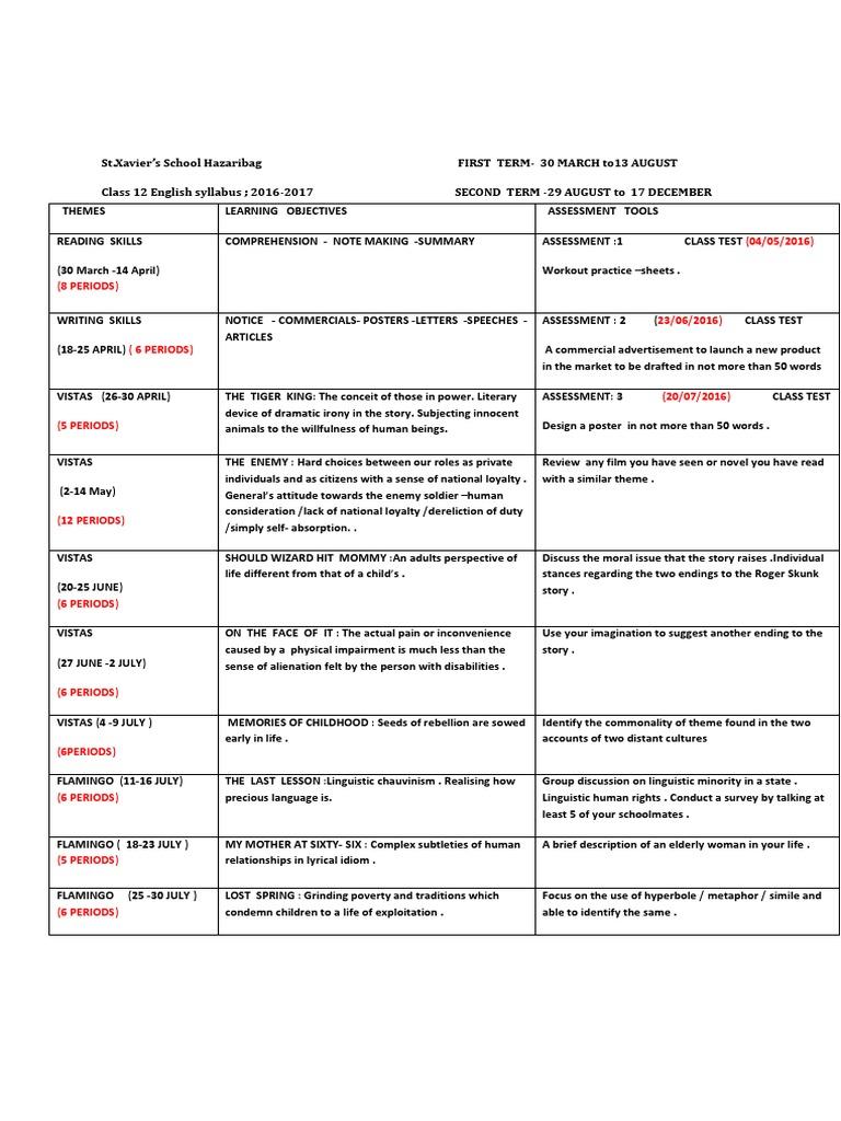 syllabus class 12 determinant matrix mathematics
