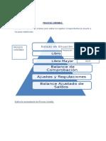 Tema Unidad Proceso Contable (2)