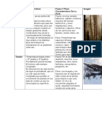 Tabla Comparativa de Los Biomas Terrestres .