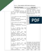 Kronologi pemeriksaan pajak