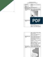 Cartea Procedee de Calculatie a Costurilor