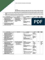 Silabus Akuntansi Perusahaan Jasa dan Dagang SMK.doc
