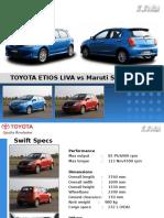 4. Liva vs Swift_Petrol