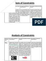 Analysis of constraints