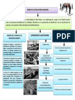 TEORIA-DE-LAS-RELACIONES-HUMANAS.pdf